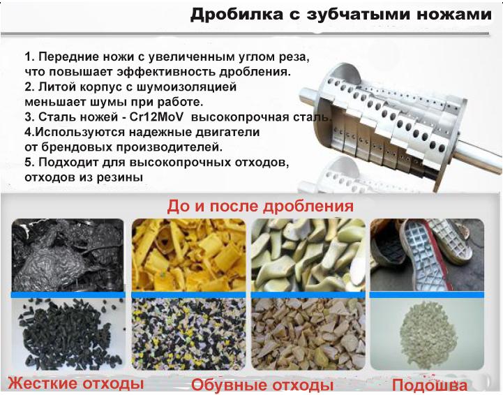 Дробилка с зубчатыми ножами для ПЭТ, полимеров, пластмасс