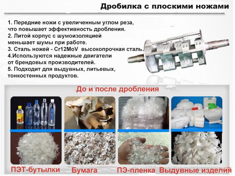 Дробилка с плоскими ножами для ПЭТ, полимеров, пластмасс