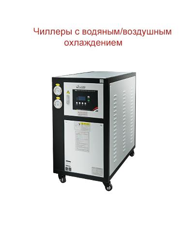 Чиллер с водяным и воздушным охлаждением